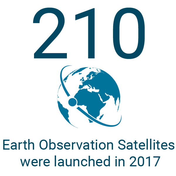 210 Satellites Launched in 2017